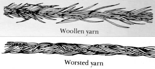 Przędza włochata (woollen) oraz przędza uczesana (worsted)