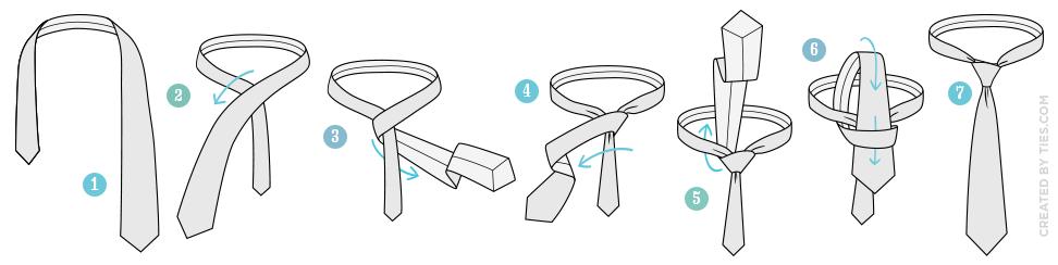 Wiązanie krawata węzłem prostym