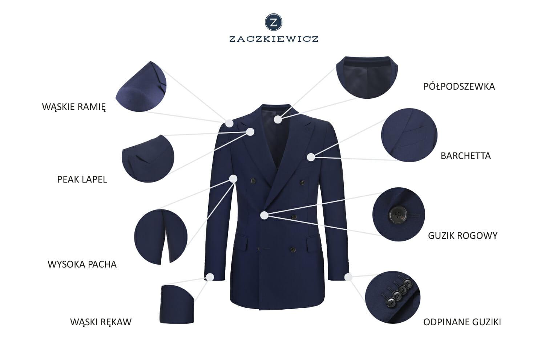garnitur zaczkiewicz