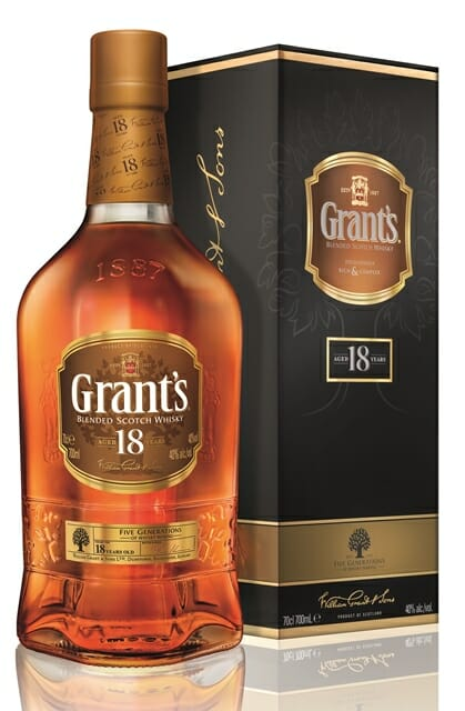 szkocka grants